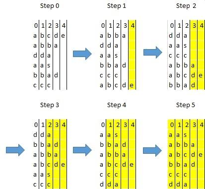 sort_steps